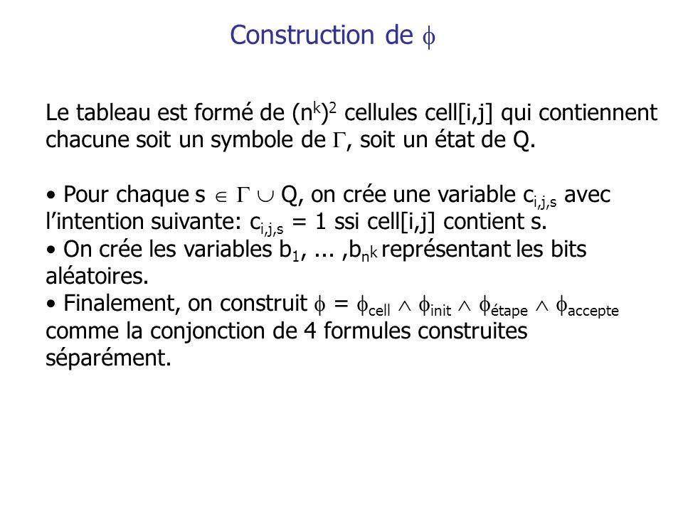 Construction de  Le tableau est formé de (nk)2 cellules cell[i,j] qui contiennent chacune soit un symbole de , soit un état de Q.